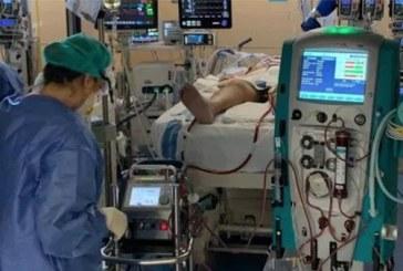 El coronavirus cobró 12 vidas en las últimas 48 horas en Honduras y 59 desde el inicio de la pandemia