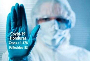 Aumenta a 1,178 casos de coronavirus en Honduras con los 123 contagios de las últimas 24 horas