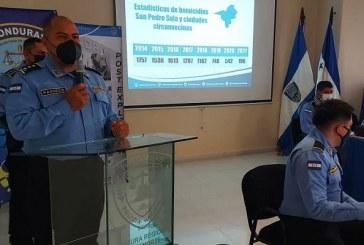 Según estadísticas policiales en 45 por ciento han reducido los homicidios en San Pedro Sula y alrededores