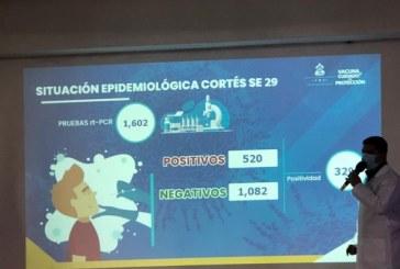 Viceministro de Salud: Hasta 10.000 dosis de vacunas diarias se aplican en San Pedro Sula